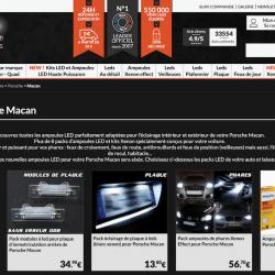 LedPerf-Porsche-Macan